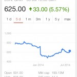 Games Workshop Shares Rally After Kirby Pep Talk